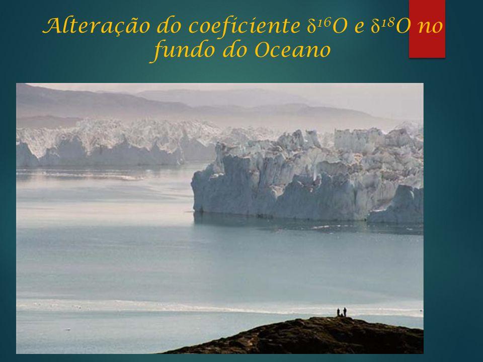 Alteração do coeficiente δ16O e δ18O no fundo do Oceano