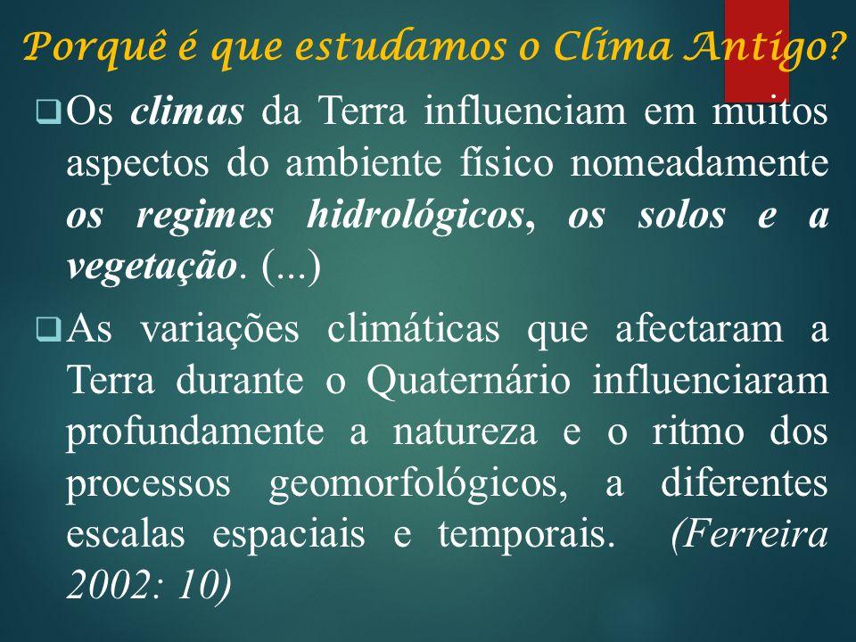 Porquê é que estudamos o Clima Antigo