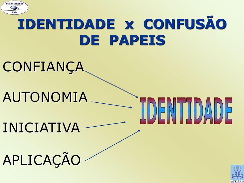 IDENTIDADE x CONFUSÃO DE PAPEIS