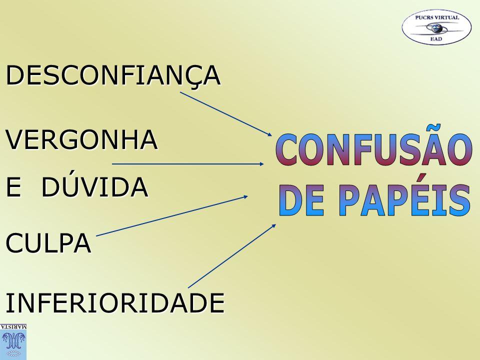 DESCONFIANÇA VERGONHA E DÚVIDA CONFUSÃO DE PAPÉIS CULPA INFERIORIDADE