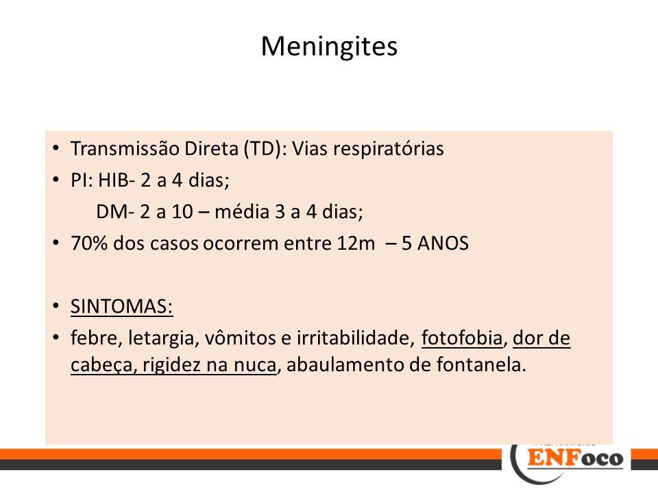 Meningites Transmissão Direta (TD): Vias respiratórias