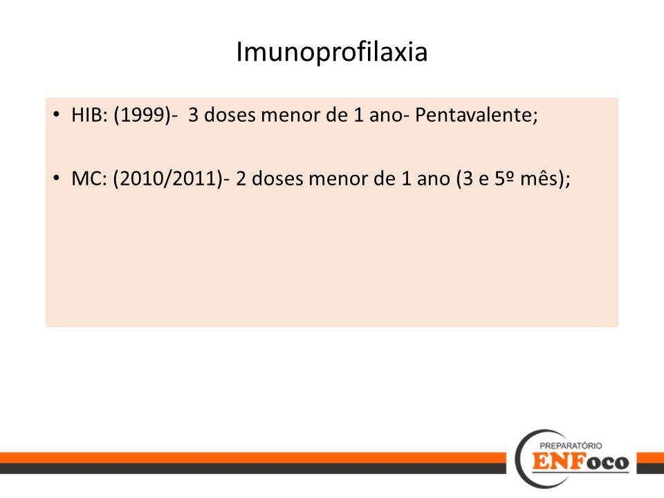 Imunoprofilaxia HIB: (1999)- 3 doses menor de 1 ano- Pentavalente;