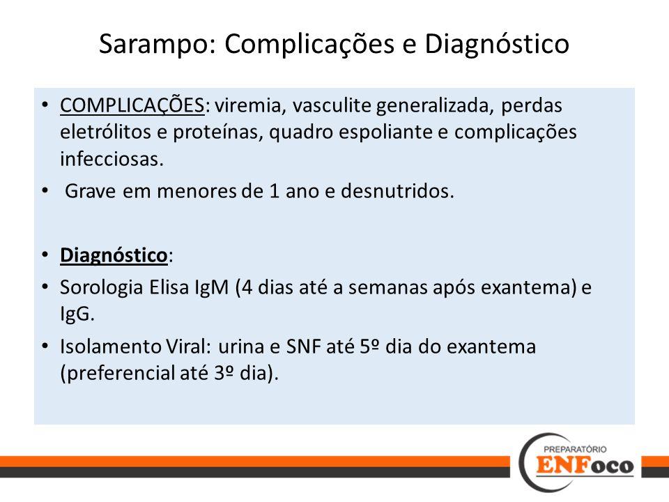 Sarampo: Complicações e Diagnóstico