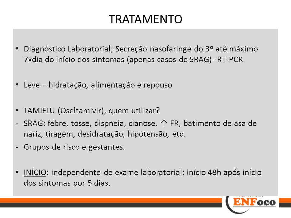 TRATAMENTO Diagnóstico Laboratorial; Secreção nasofaringe do 3º até máximo 7ºdia do início dos sintomas (apenas casos de SRAG)- RT-PCR.