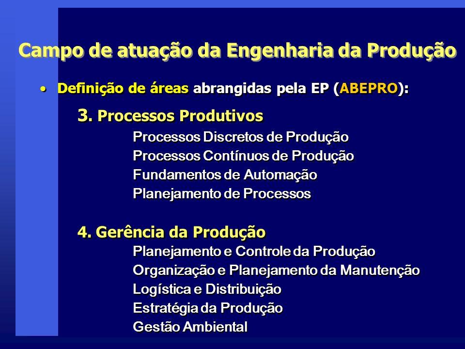 Campo de atuação da Engenharia da Produção