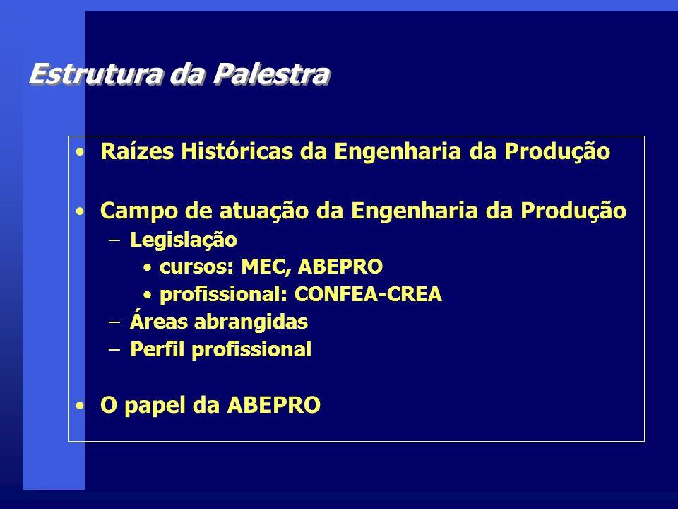 Estrutura da Palestra Raízes Históricas da Engenharia da Produção