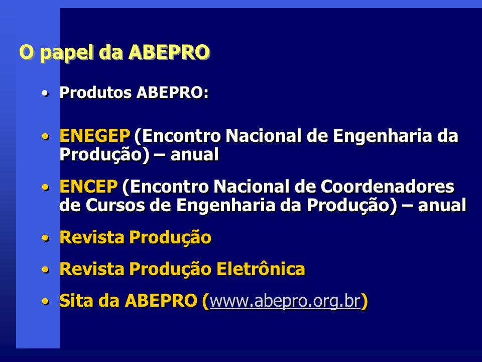 O papel da ABEPRO Produtos ABEPRO: ENEGEP (Encontro Nacional de Engenharia da Produção) – anual.