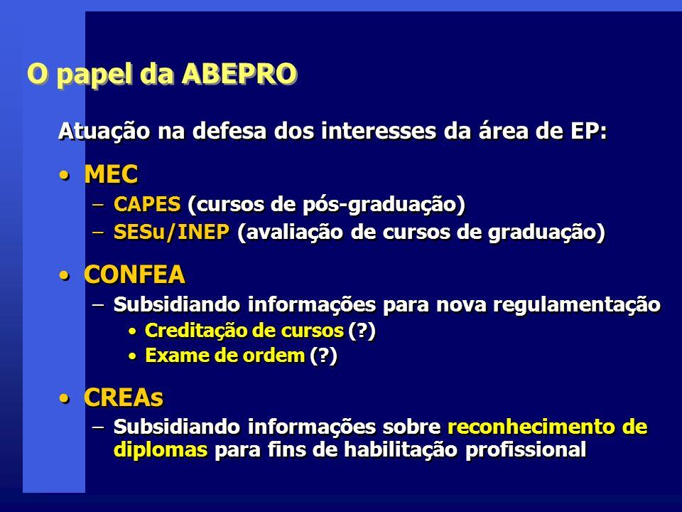 O papel da ABEPRO MEC CONFEA CREAs