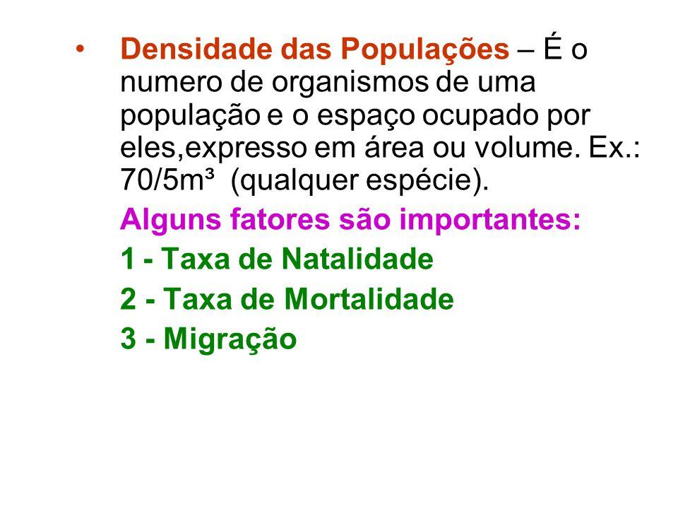 Densidade das Populações – É o numero de organismos de uma população e o espaço ocupado por eles,expresso em área ou volume. Ex.: 70/5m³ (qualquer espécie).