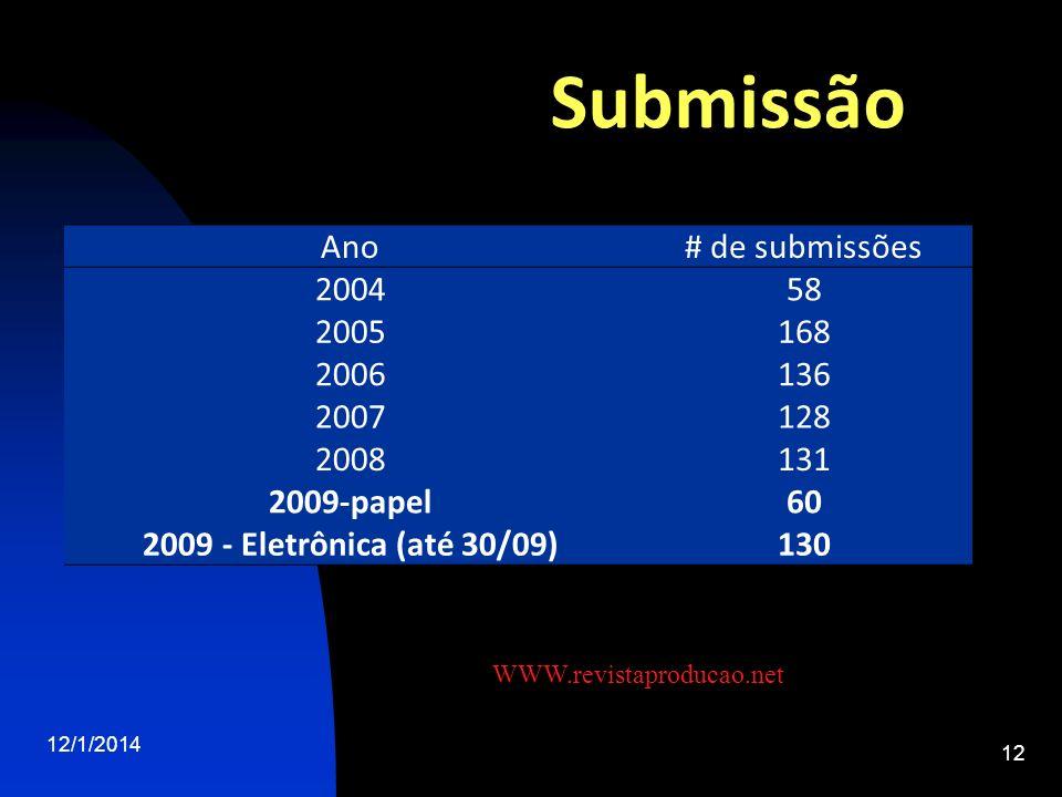 Submissão Ano # de submissões 2004 58 2005 168 2006 136 2007 128 2008