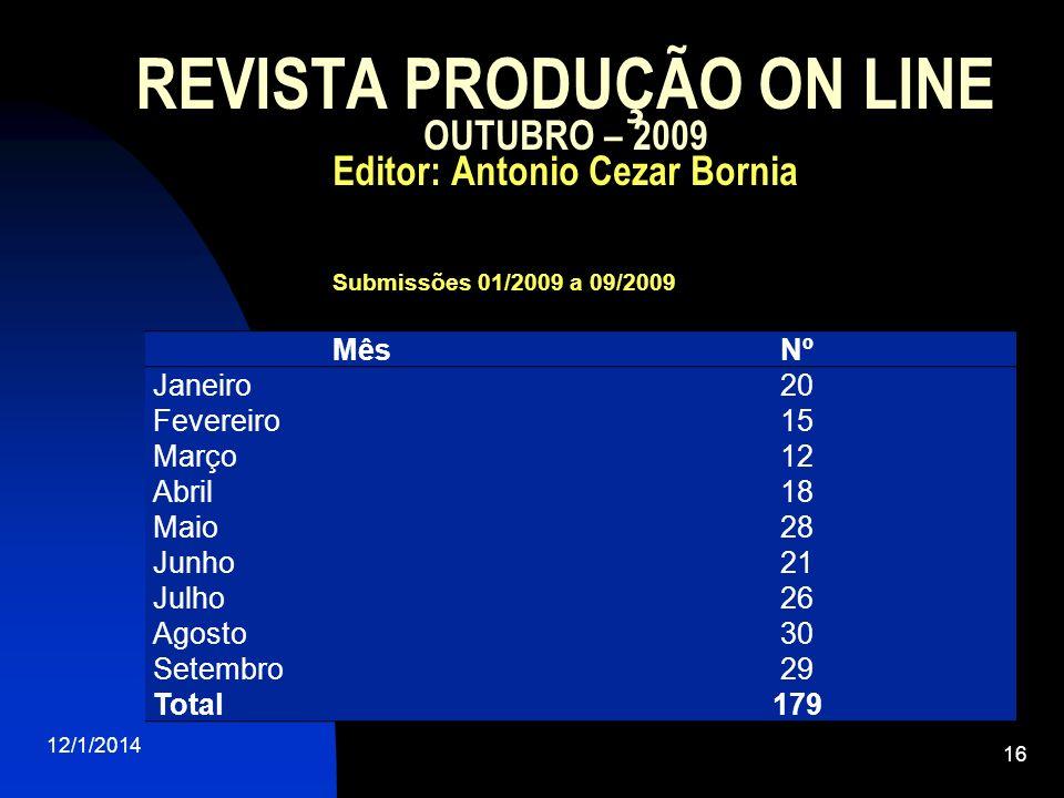 REVISTA PRODUÇÃO ON LINE OUTUBRO – 2009 Editor: Antonio Cezar Bornia