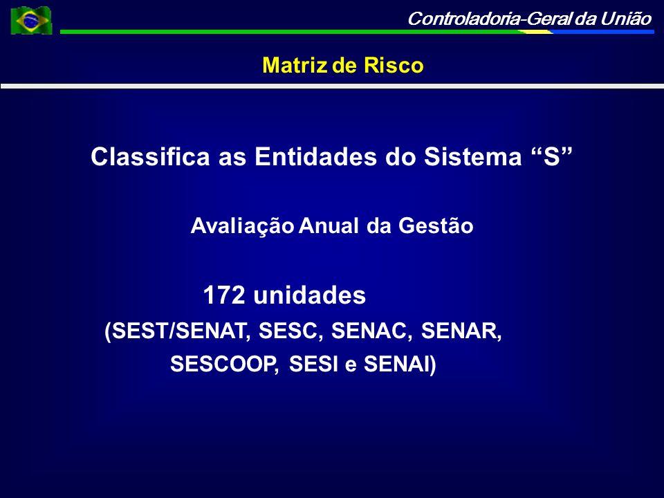 Classifica as Entidades do Sistema S Avaliação Anual da Gestão