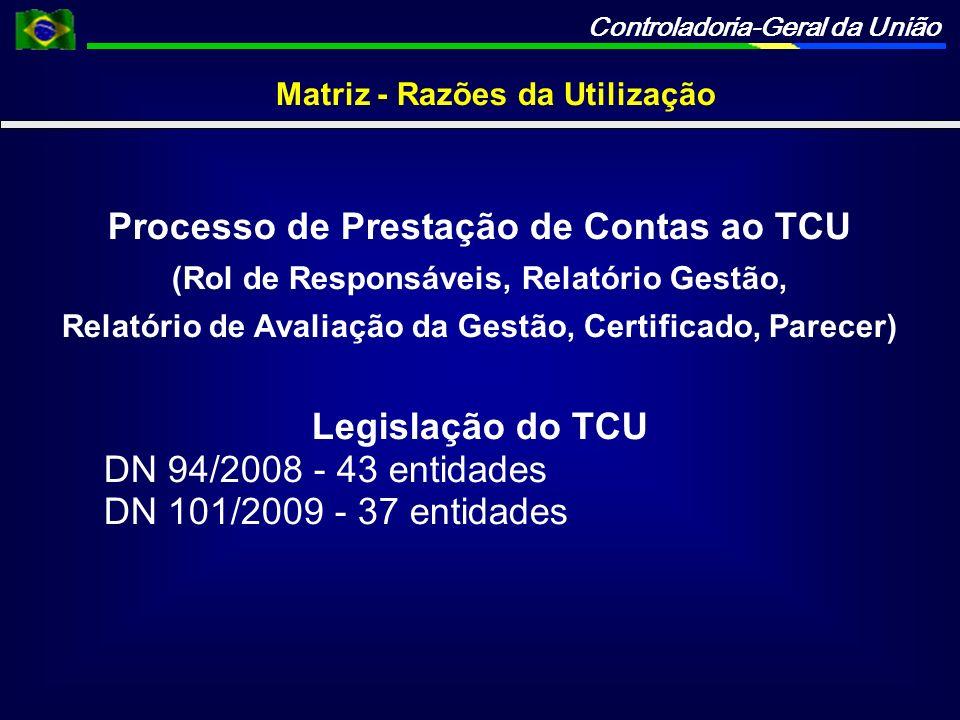 Processo de Prestação de Contas ao TCU
