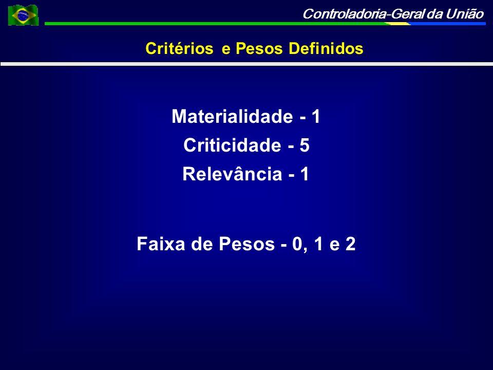 Critérios e Pesos Definidos