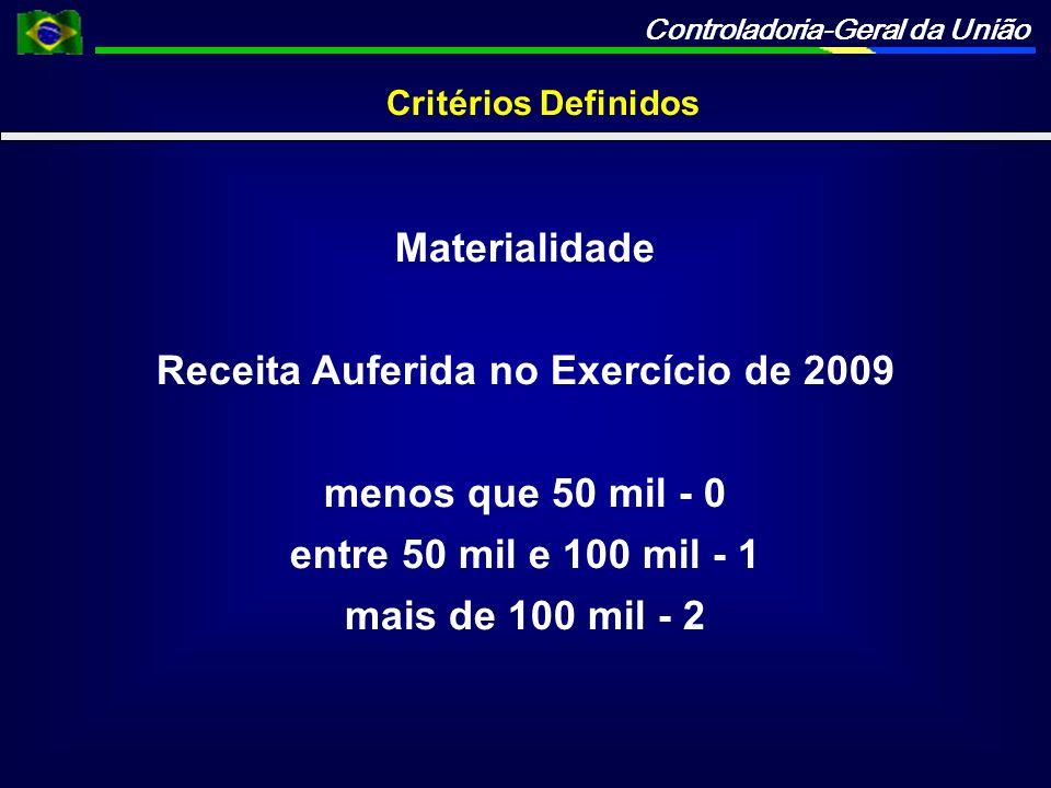 Receita Auferida no Exercício de 2009
