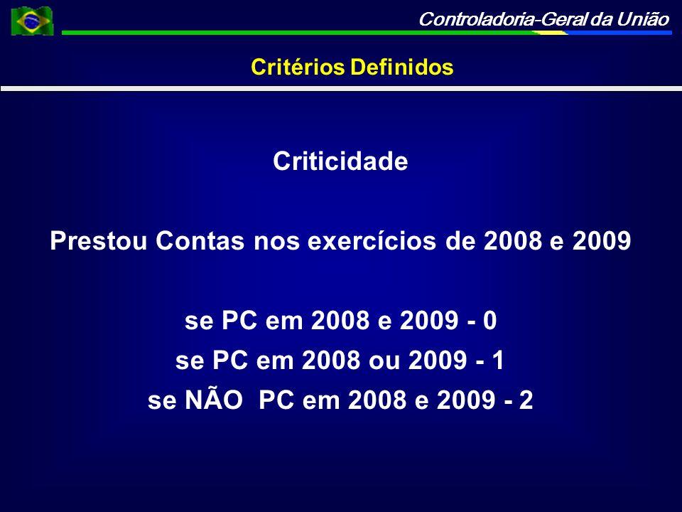 Prestou Contas nos exercícios de 2008 e 2009