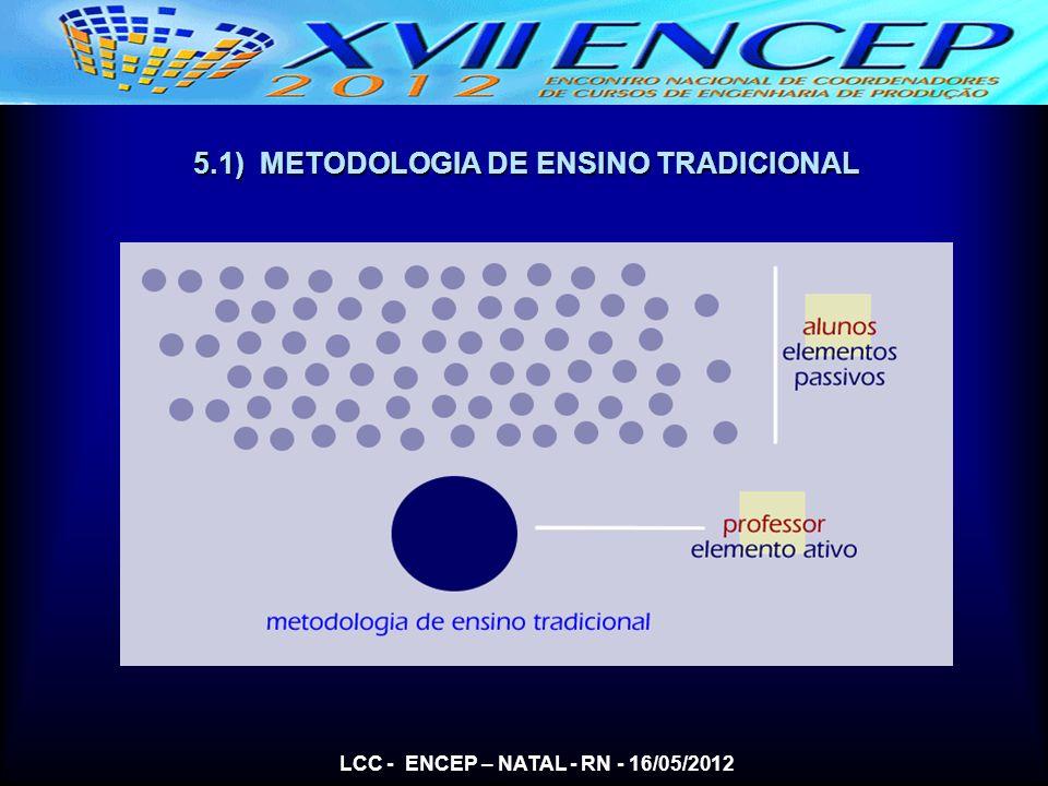 5.1) METODOLOGIA DE ENSINO TRADICIONAL