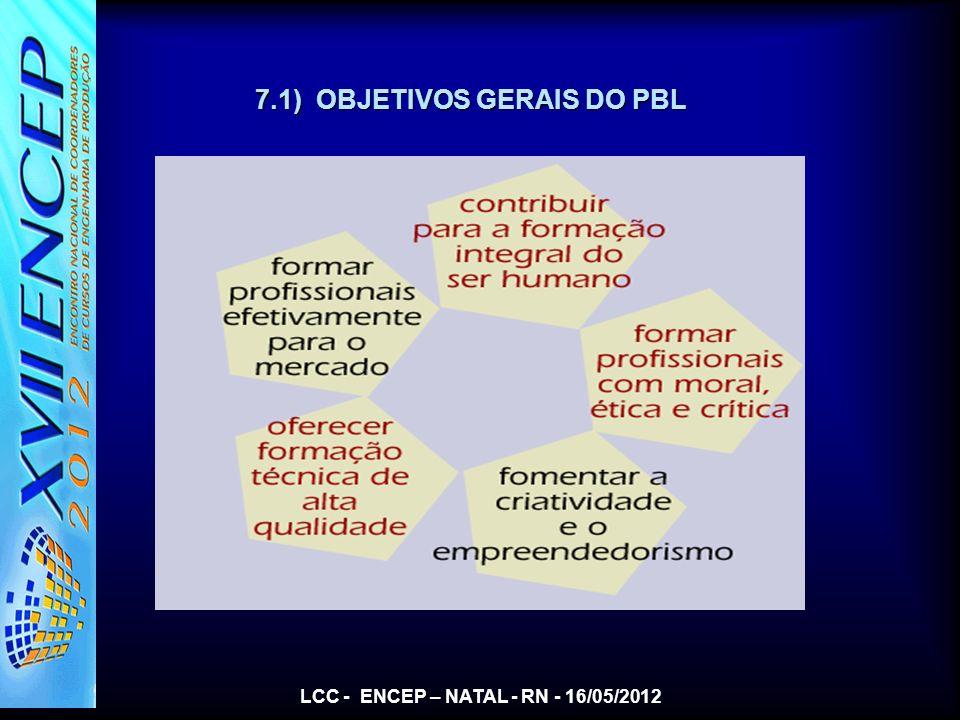 7.1) OBJETIVOS GERAIS DO PBL