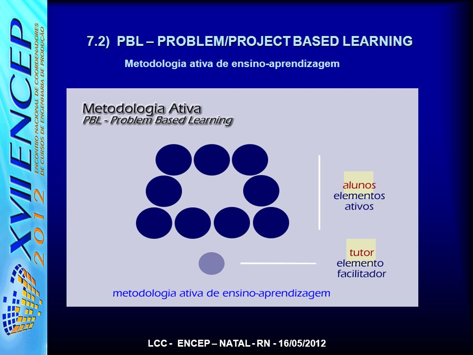 7.2) PBL – PROBLEM/PROJECT BASED LEARNING