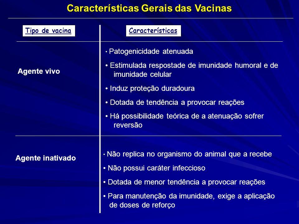 Características Gerais das Vacinas