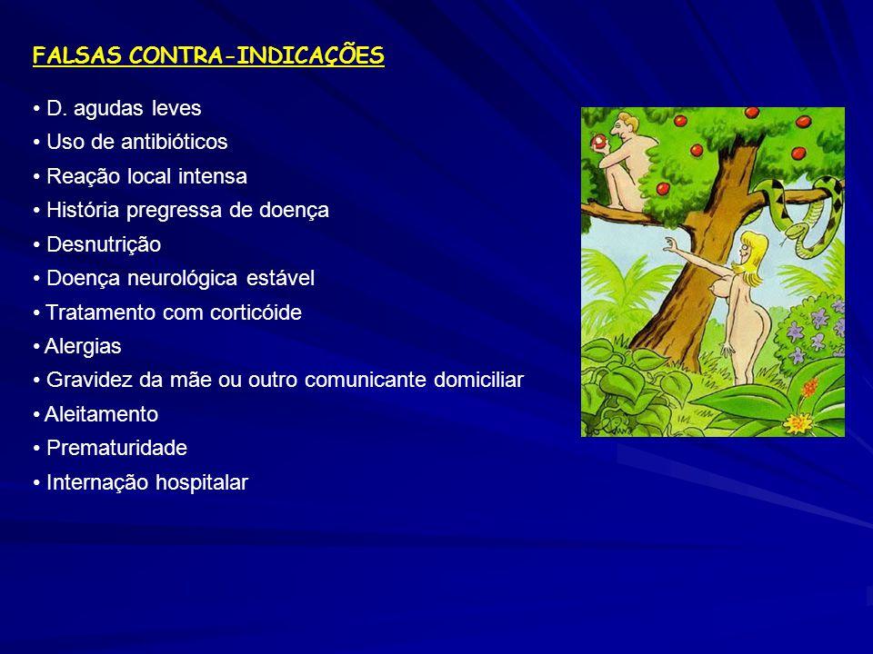 FALSAS CONTRA-INDICAÇÕES