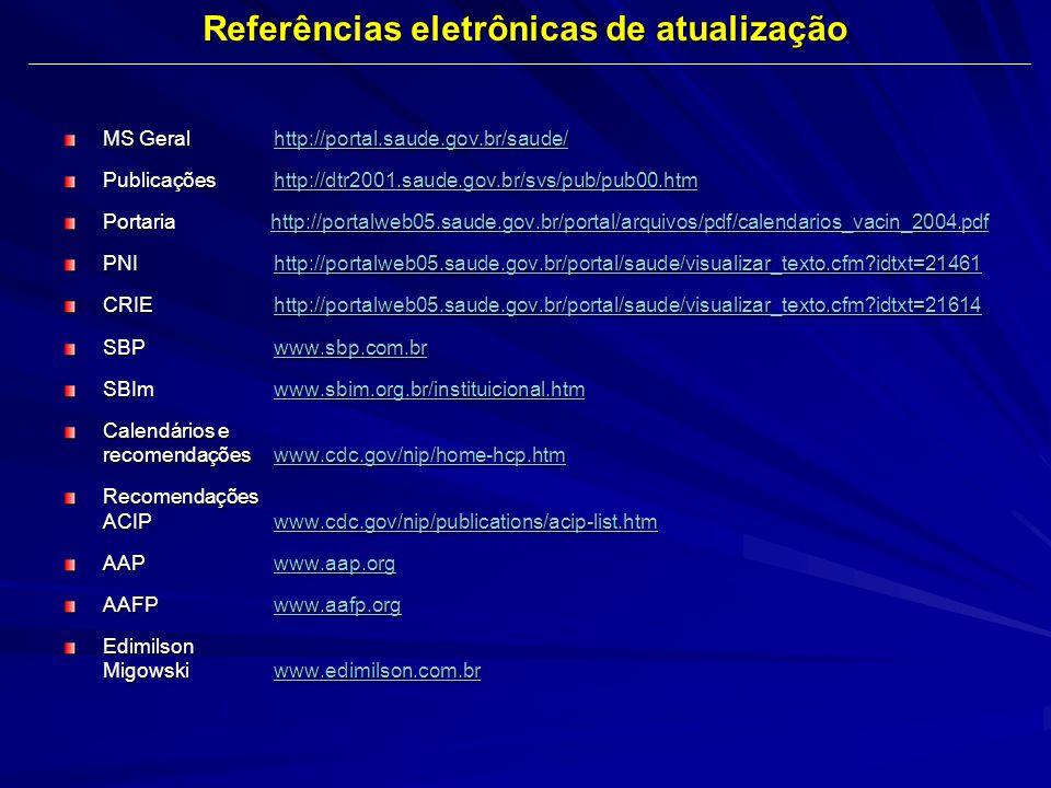 Referências eletrônicas de atualização