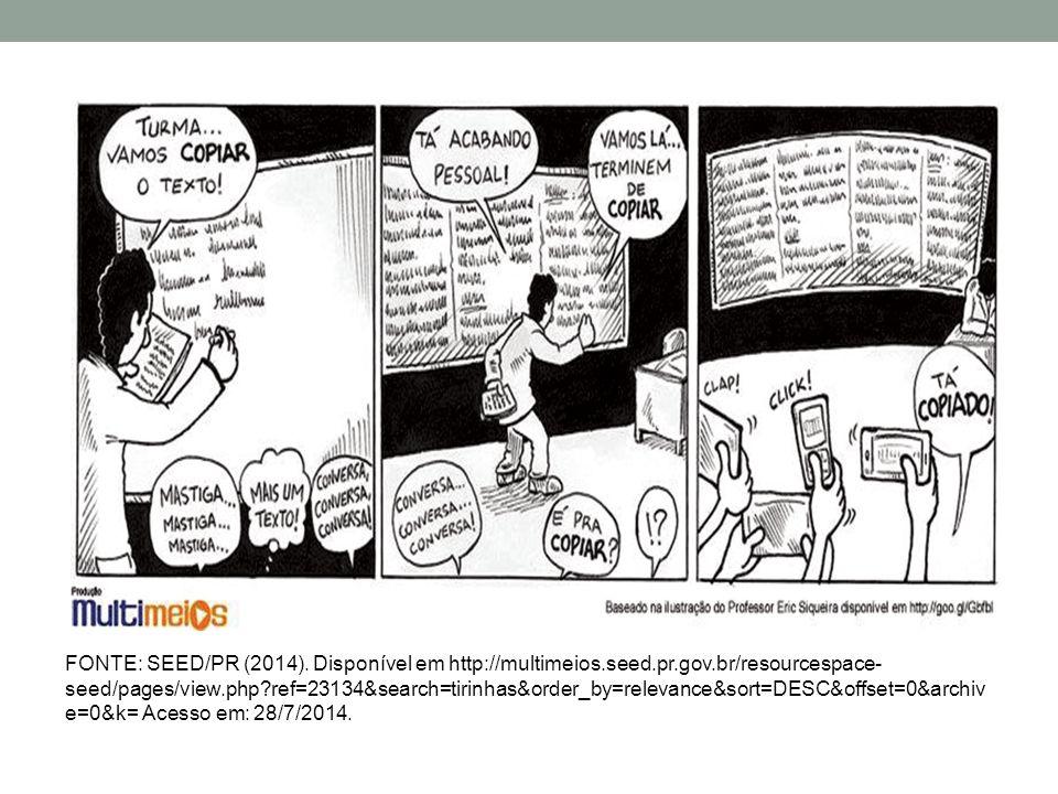 FONTE: SEED/PR (2014). Disponível em http://multimeios. seed. pr. gov