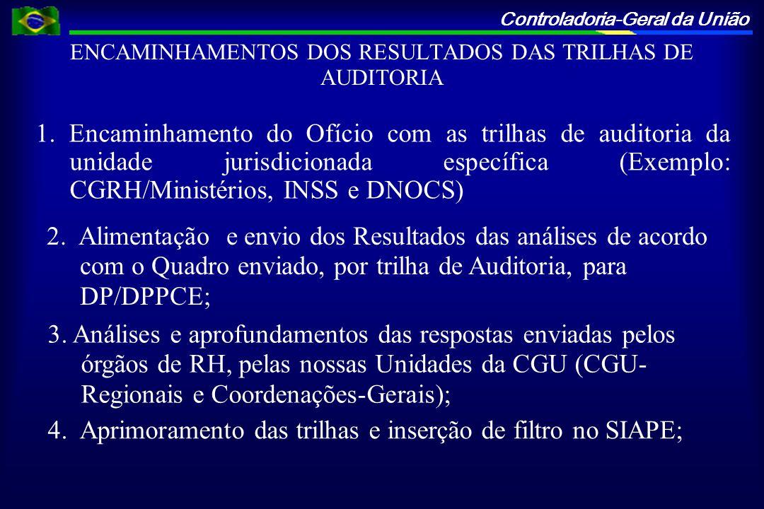 ENCAMINHAMENTOS DOS RESULTADOS DAS TRILHAS DE AUDITORIA