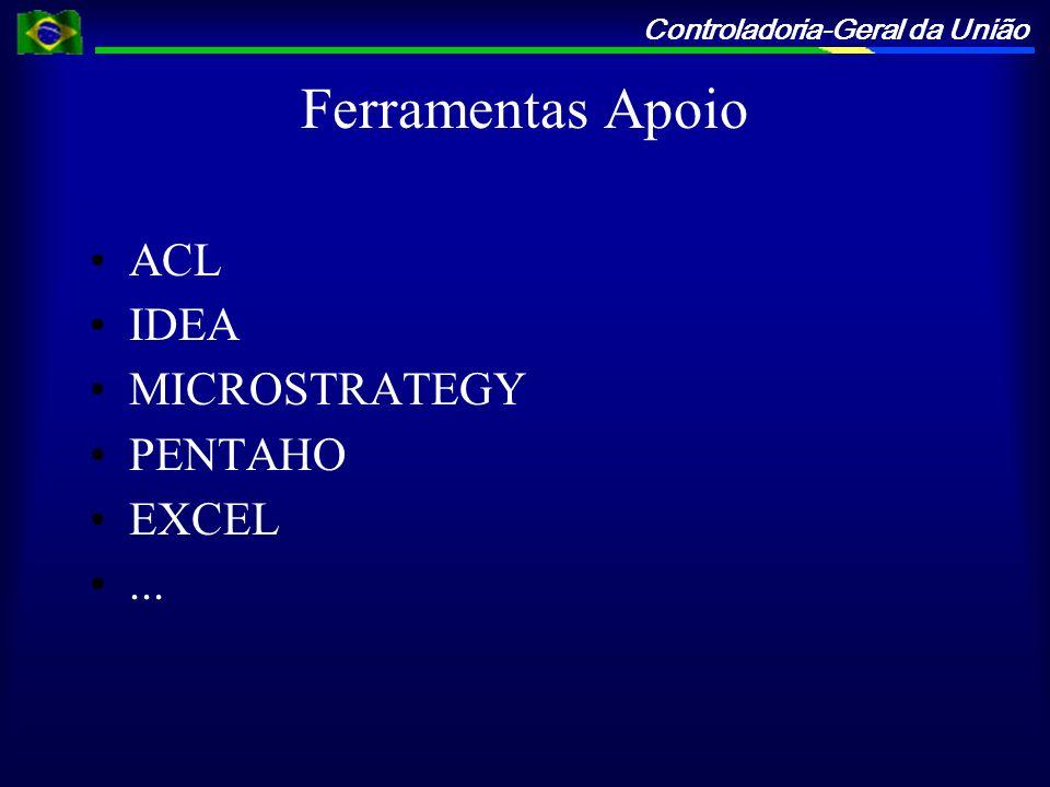 Ferramentas Apoio ACL IDEA MICROSTRATEGY PENTAHO EXCEL ...