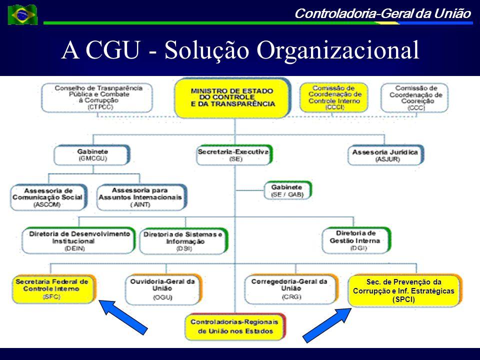 Sec. de Prevenção da Corrupção e Inf. Estratégicas
