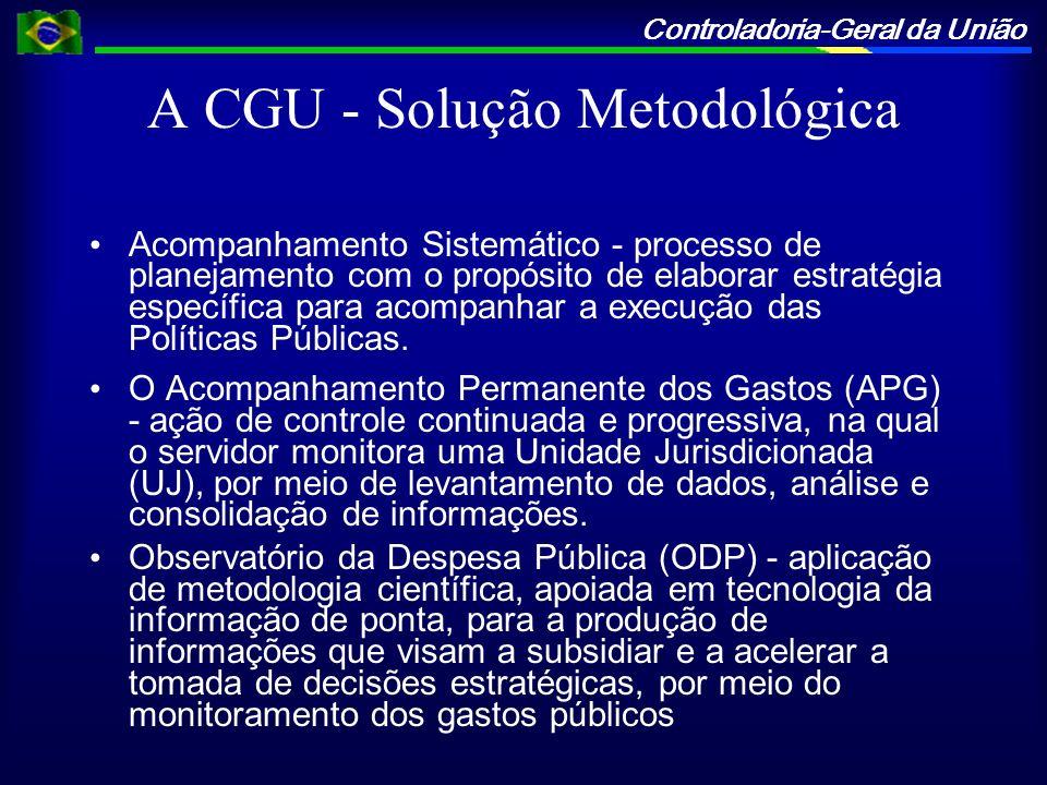 A CGU - Solução Metodológica