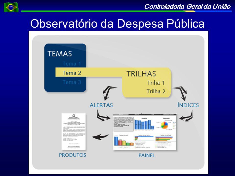 Observatório da Despesa Pública