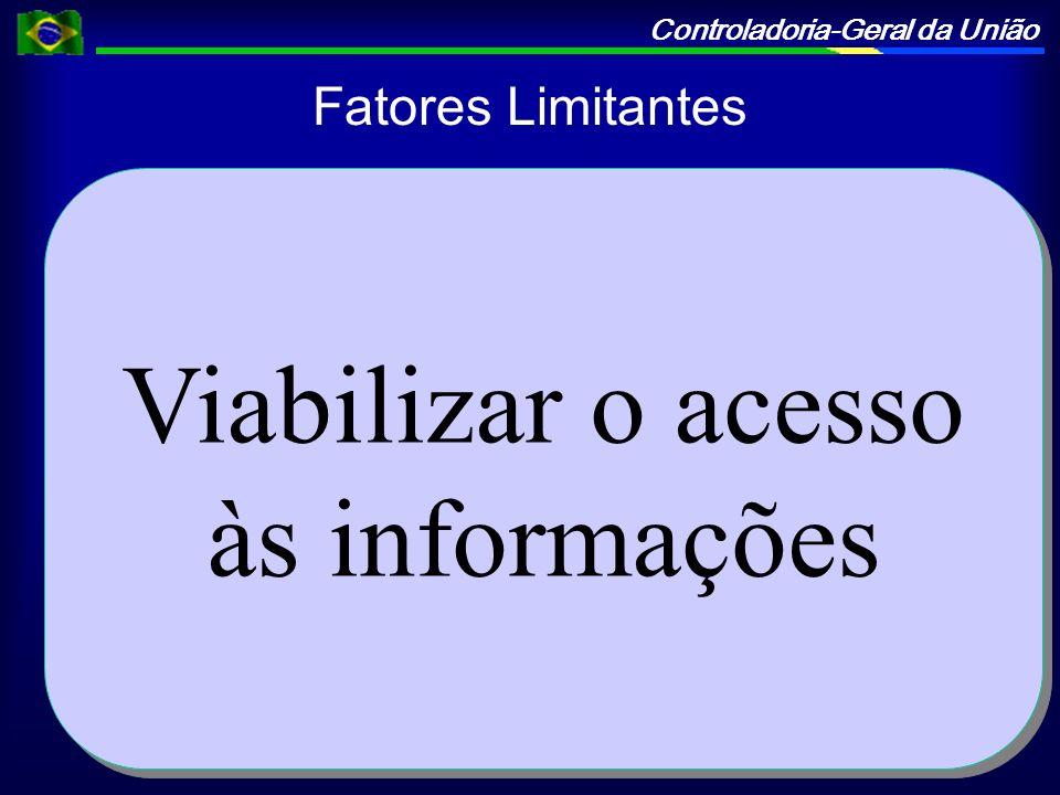 Fatores Limitantes Viabilizar o acesso às informações