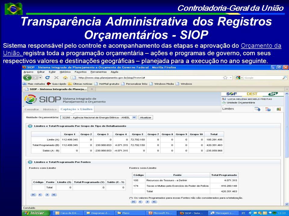 Transparência Administrativa dos Registros Orçamentários - SIOP