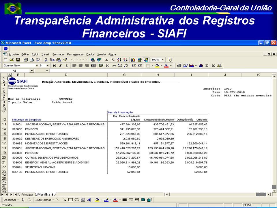 Transparência Administrativa dos Registros Financeiros - SIAFI