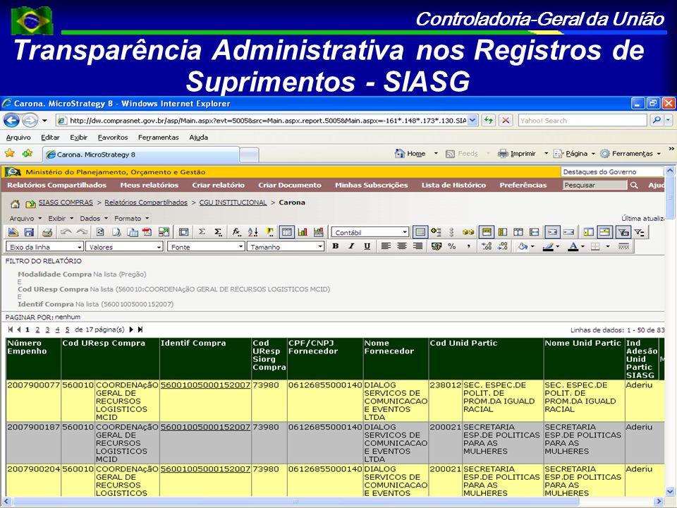 Transparência Administrativa nos Registros de Suprimentos - SIASG