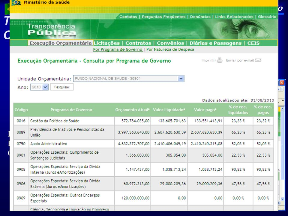 Transparência Pública dos Registros Orçamentários