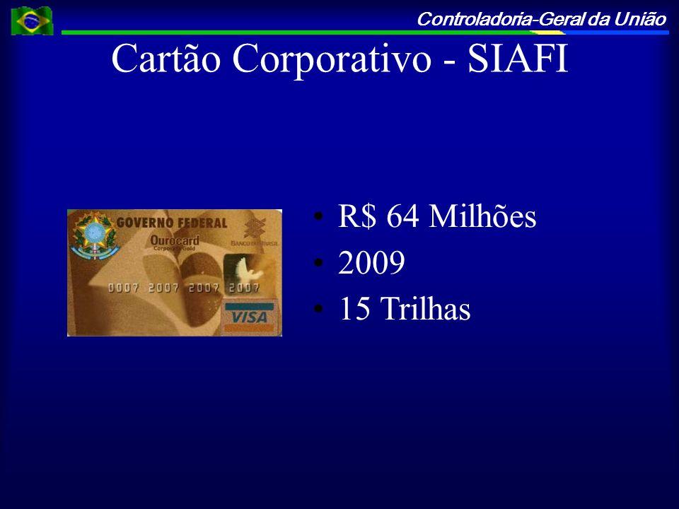 Cartão Corporativo - SIAFI