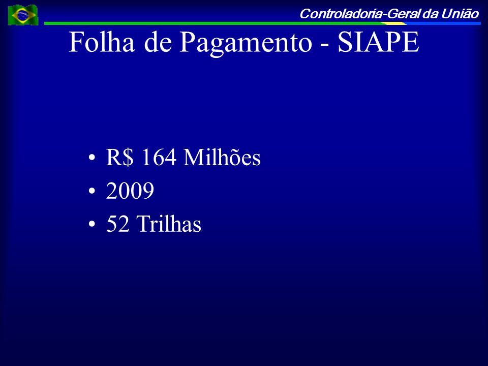 Folha de Pagamento - SIAPE