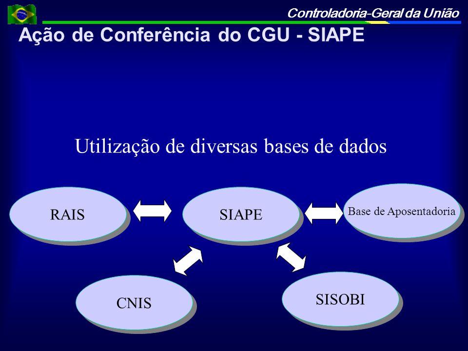 Utilização de diversas bases de dados