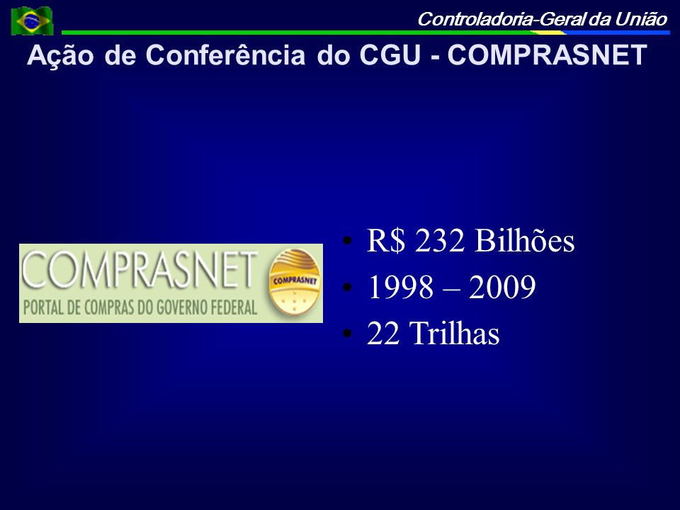Ação de Conferência do CGU - COMPRASNET