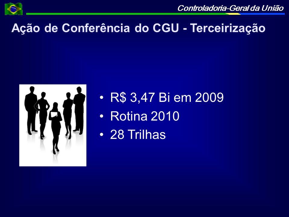Ação de Conferência do CGU - Terceirização