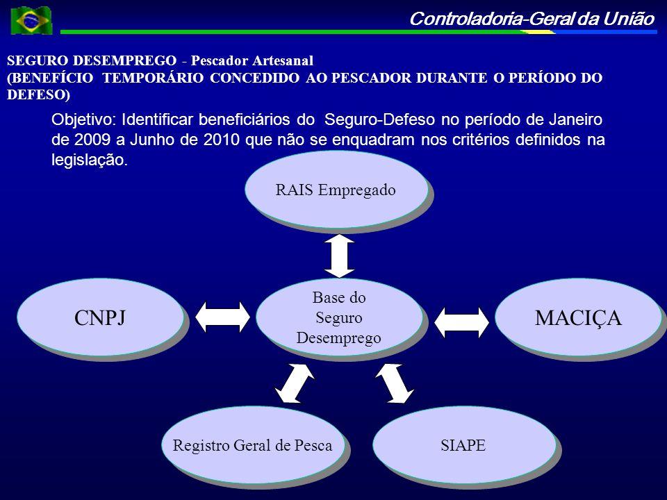 SEGURO DESEMPREGO - Pescador Artesanal (BENEFÍCIO TEMPORÁRIO CONCEDIDO AO PESCADOR DURANTE O PERÍODO DO DEFESO)
