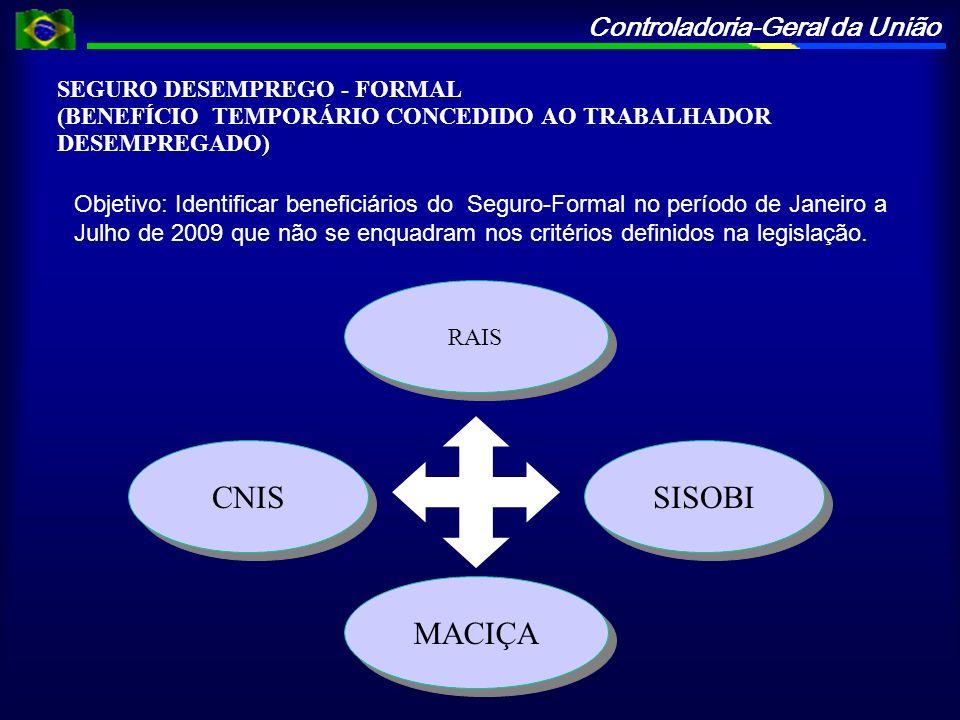 SEGURO DESEMPREGO - FORMAL (BENEFÍCIO TEMPORÁRIO CONCEDIDO AO TRABALHADOR DESEMPREGADO)