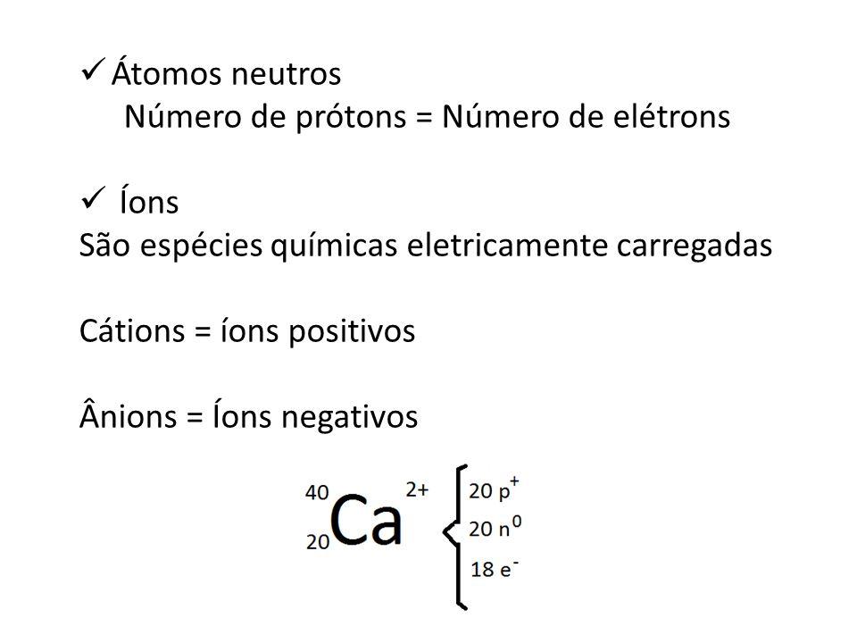 Número de prótons = Número de elétrons