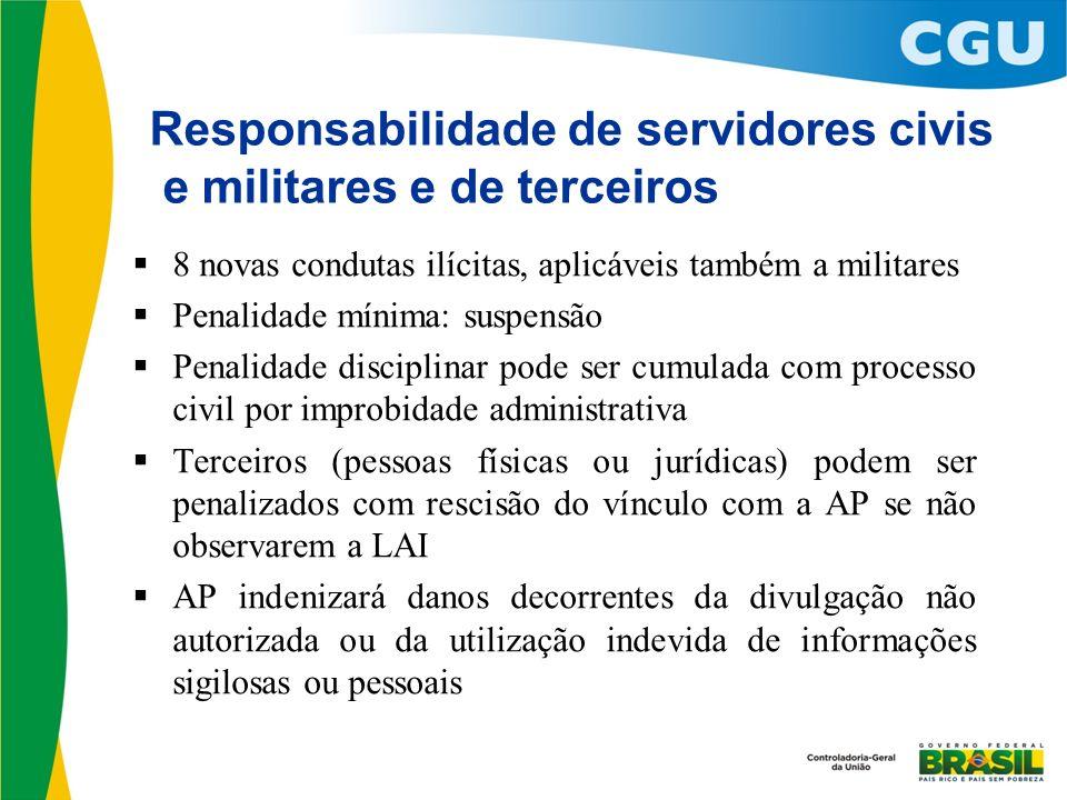Responsabilidade de servidores civis e militares e de terceiros