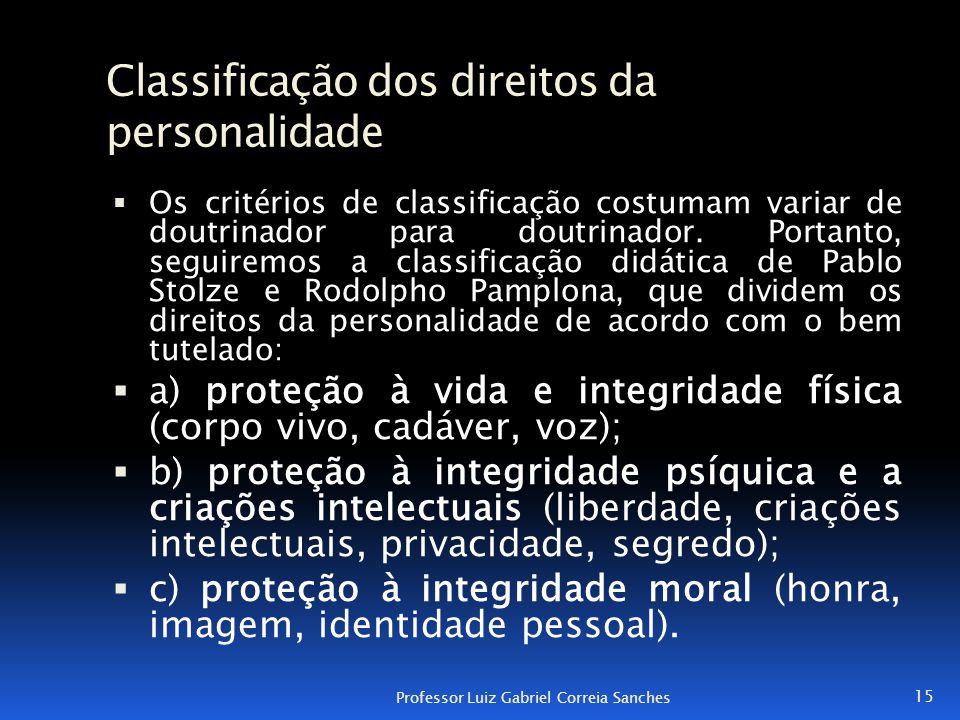 Classificação dos direitos da personalidade