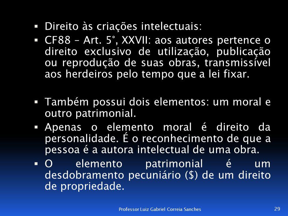 Direito às criações intelectuais:
