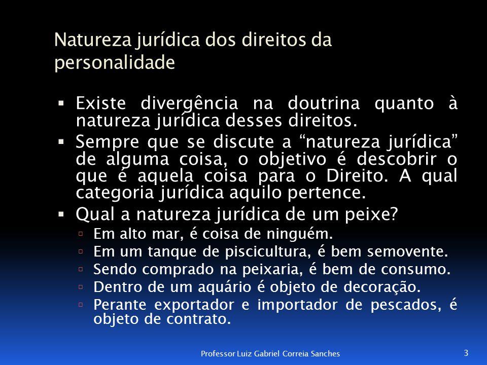 Natureza jurídica dos direitos da personalidade