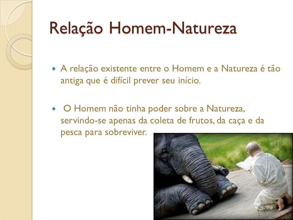 Relação Homem-Natureza
